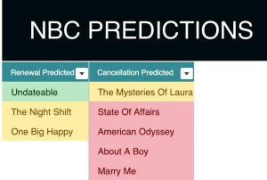 NBC Image